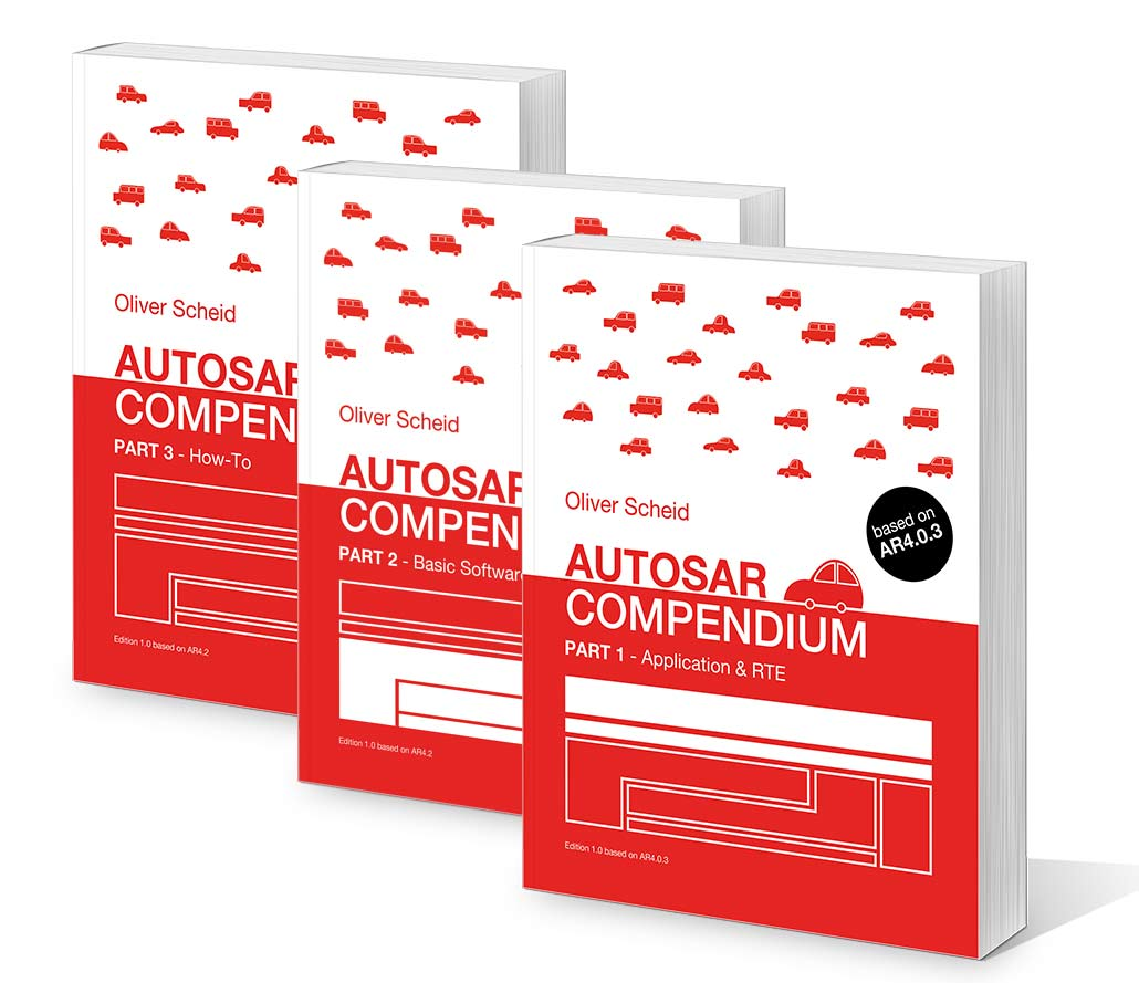 AUTOSAR Compendium - Parts 1 to 3